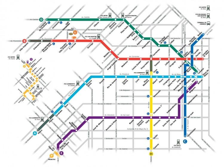 Actualización Mapa Red